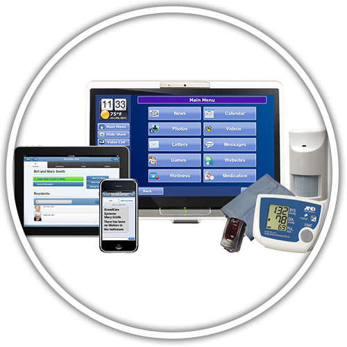 In-Home Care Monitoring System